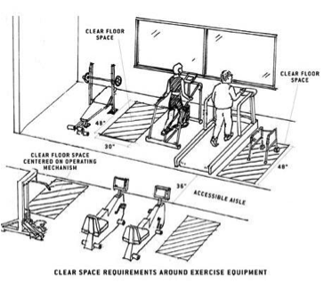Genial Exercise Equipment ...